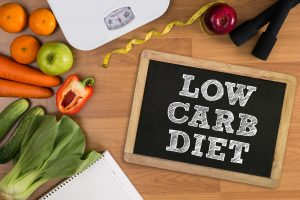 Low Carb Weight Loss Diet | Free Daily Low Carb Diet Plan